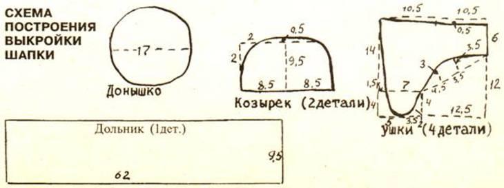 Как шьют шапки-ушанки сибирские охотники Изготовление болванки. . (Применяется для натягивания почти готового изделия